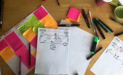 Zeitgeist & Design Thinking – The Journey So Far